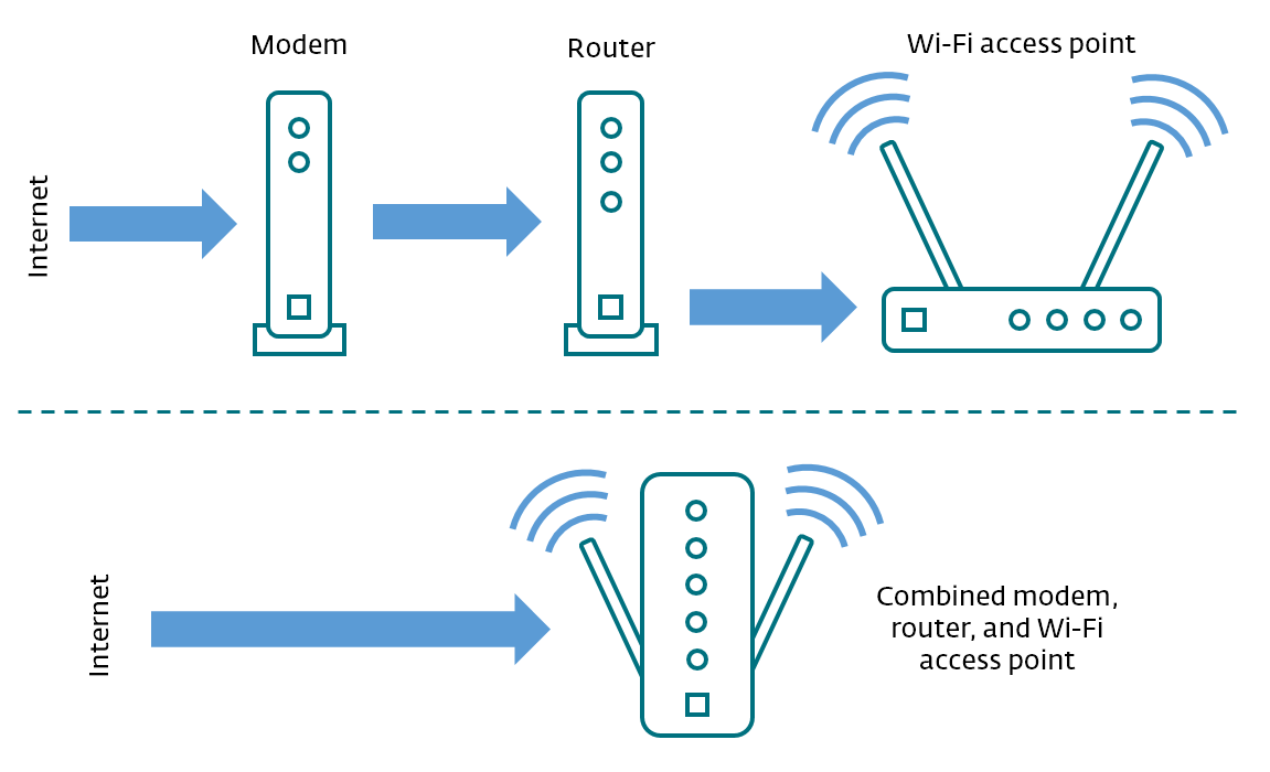 The FBI advised people to reboot their router but should you
